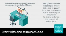 Hour of Code for Kids